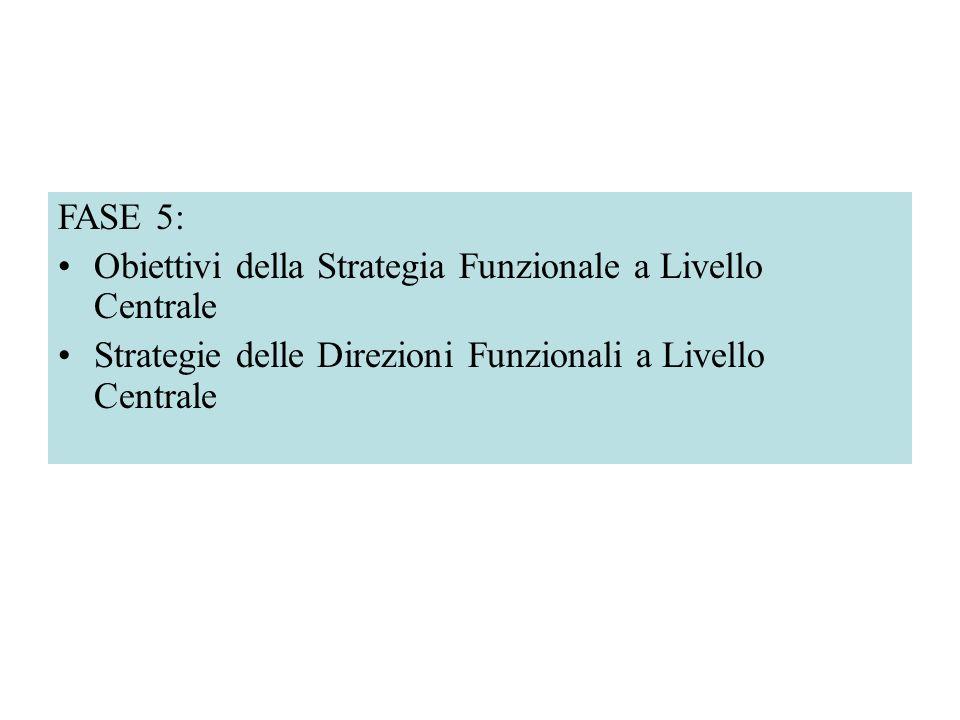 FASE 5: Obiettivi della Strategia Funzionale a Livello Centrale.