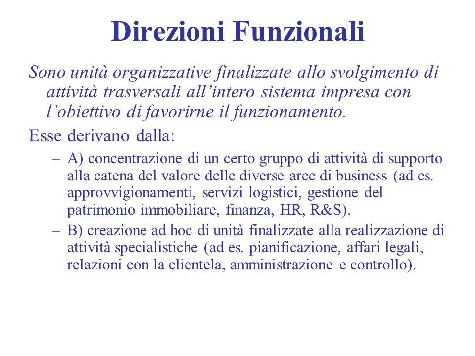 Direzioni Funzionali
