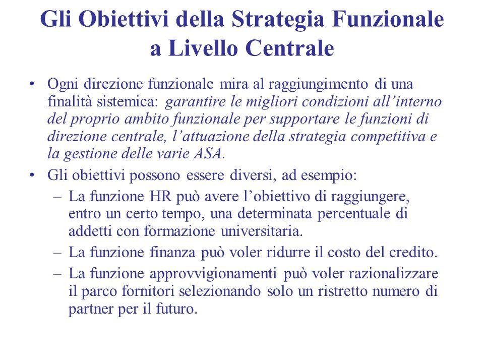 Gli Obiettivi della Strategia Funzionale a Livello Centrale