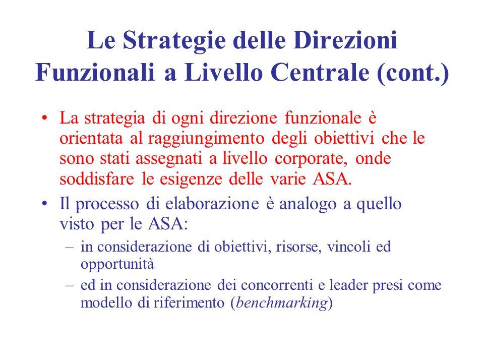 Le Strategie delle Direzioni Funzionali a Livello Centrale (cont.)