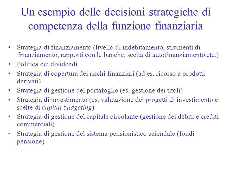 Un esempio delle decisioni strategiche di competenza della funzione finanziaria