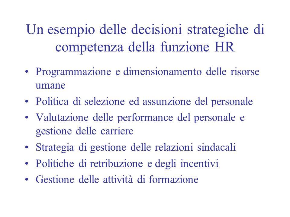 Un esempio delle decisioni strategiche di competenza della funzione HR