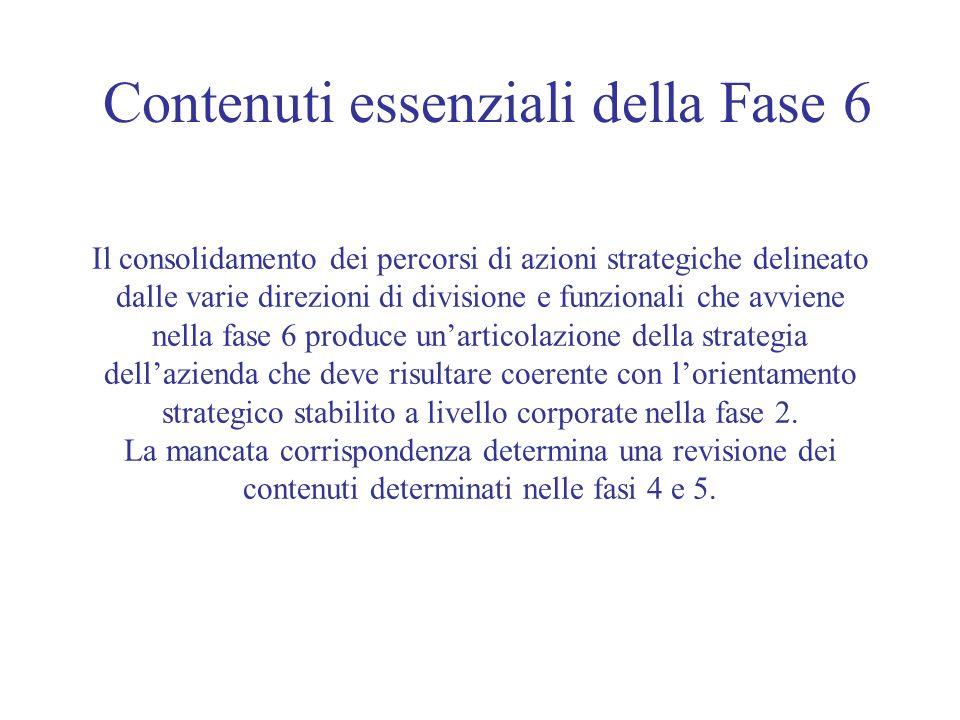 Contenuti essenziali della Fase 6