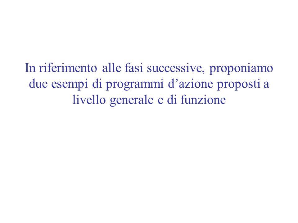 In riferimento alle fasi successive, proponiamo due esempi di programmi d'azione proposti a livello generale e di funzione