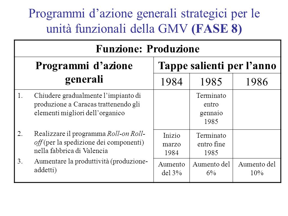 Programmi d'azione generali Tappe salienti per l'anno