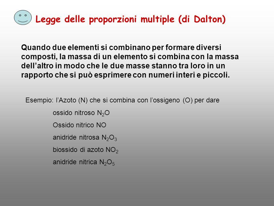Legge delle proporzioni multiple (di Dalton)