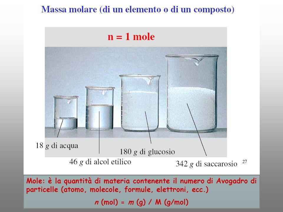 n (mol) = m (g) / M (g/mol)