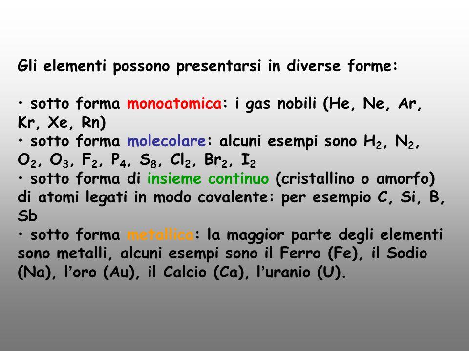 Gli elementi possono presentarsi in diverse forme:
