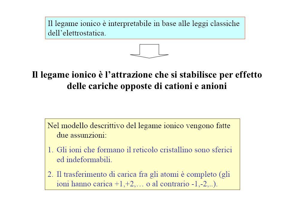 Il legame ionico è l'attrazione che si stabilisce per effetto delle cariche opposte di cationi e anioni