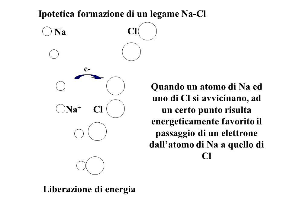 e- Ipotetica formazione di un legame Na-Cl Na Cl