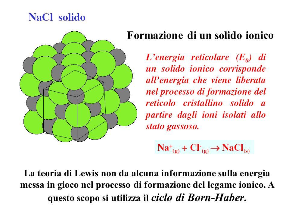 Formazione di un solido ionico