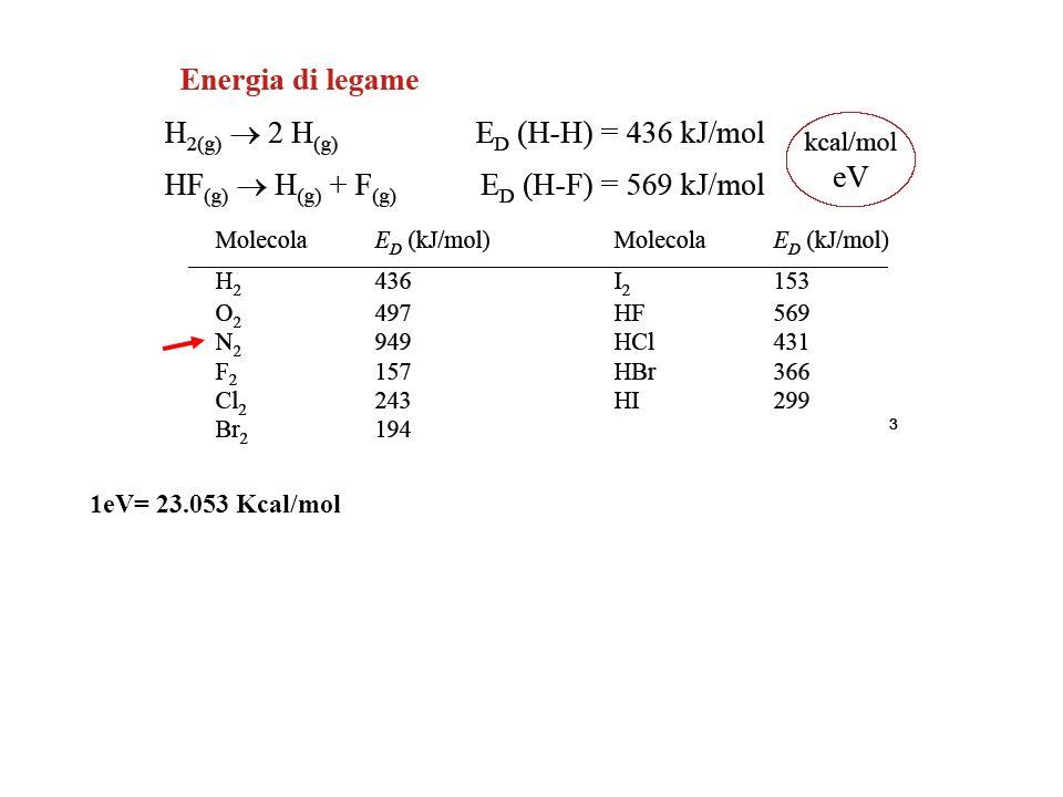 1eV= 23.053 Kcal/mol