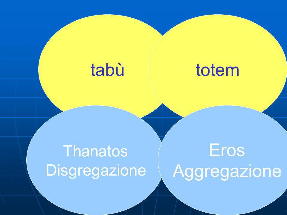tabù totem Thanatos Disgregazione Eros Aggregazione