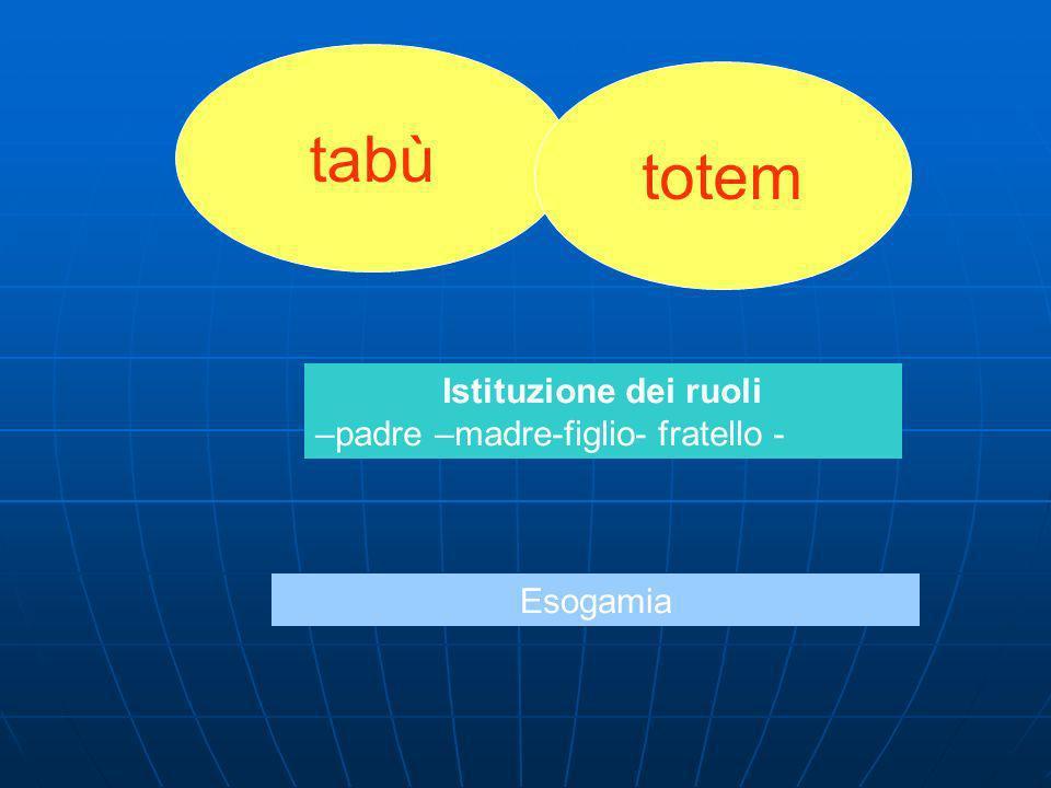 tabù totem Istituzione dei ruoli –padre –madre-figlio- fratello -