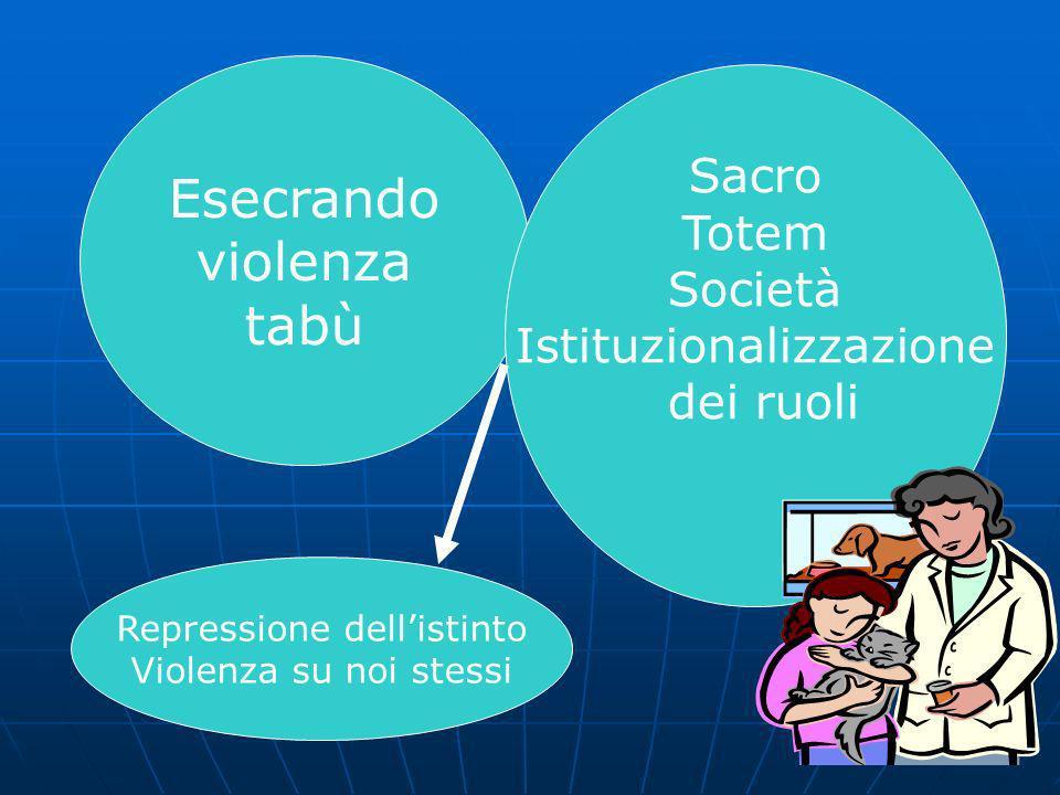 Esecrando violenza tabù Sacro Totem Società Istituzionalizzazione