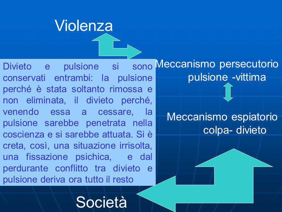 Violenza Società Meccanismo persecutorio pulsione -vittima