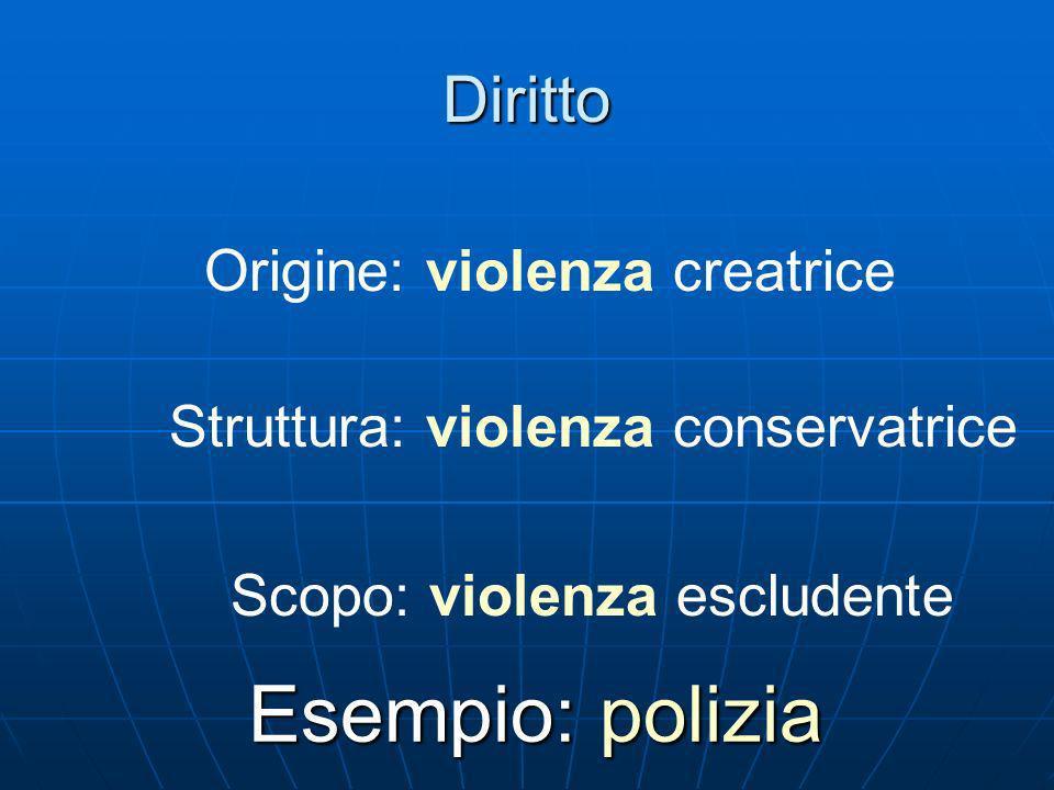 Esempio: polizia Diritto Origine: violenza creatrice