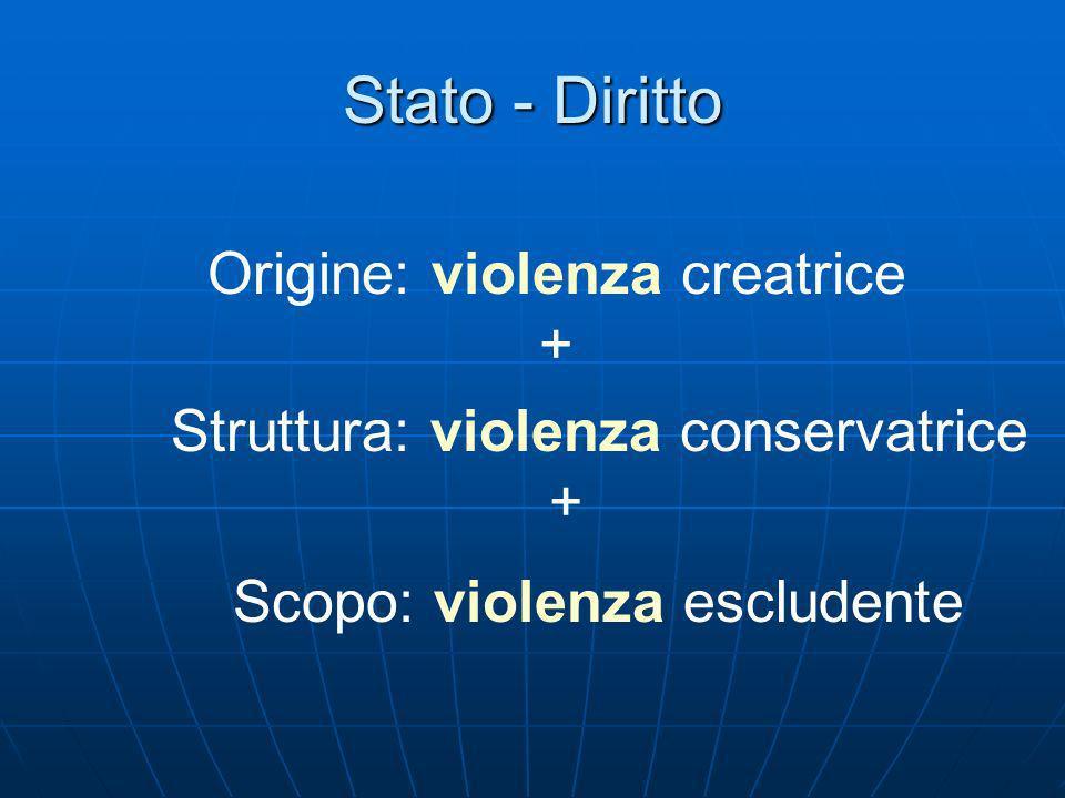 Origine: violenza creatrice