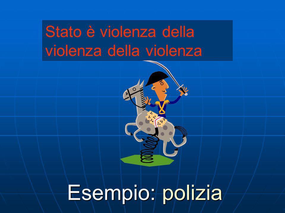 Stato è violenza della violenza della violenza