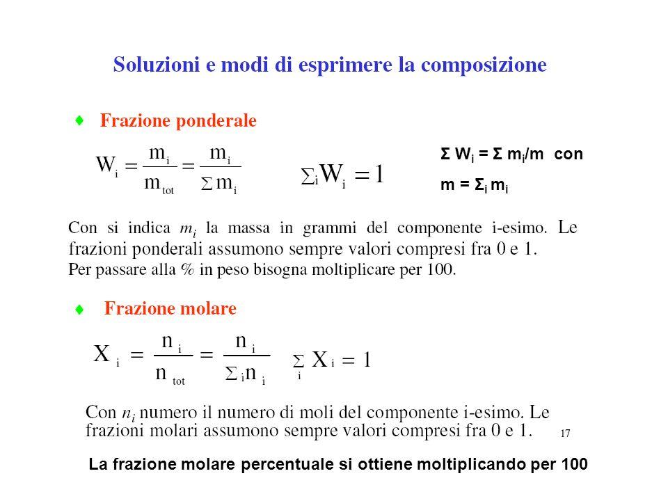 Σ Wi = Σ mi/m con m = Σi mi La frazione molare percentuale si ottiene moltiplicando per 100