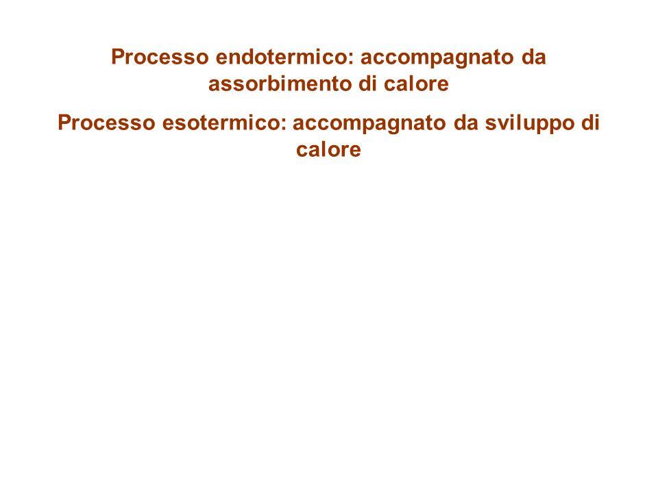 Processo endotermico: accompagnato da assorbimento di calore