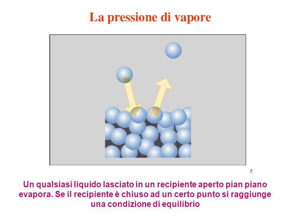 Un qualsiasi liquido lasciato in un recipiente aperto pian piano evapora.
