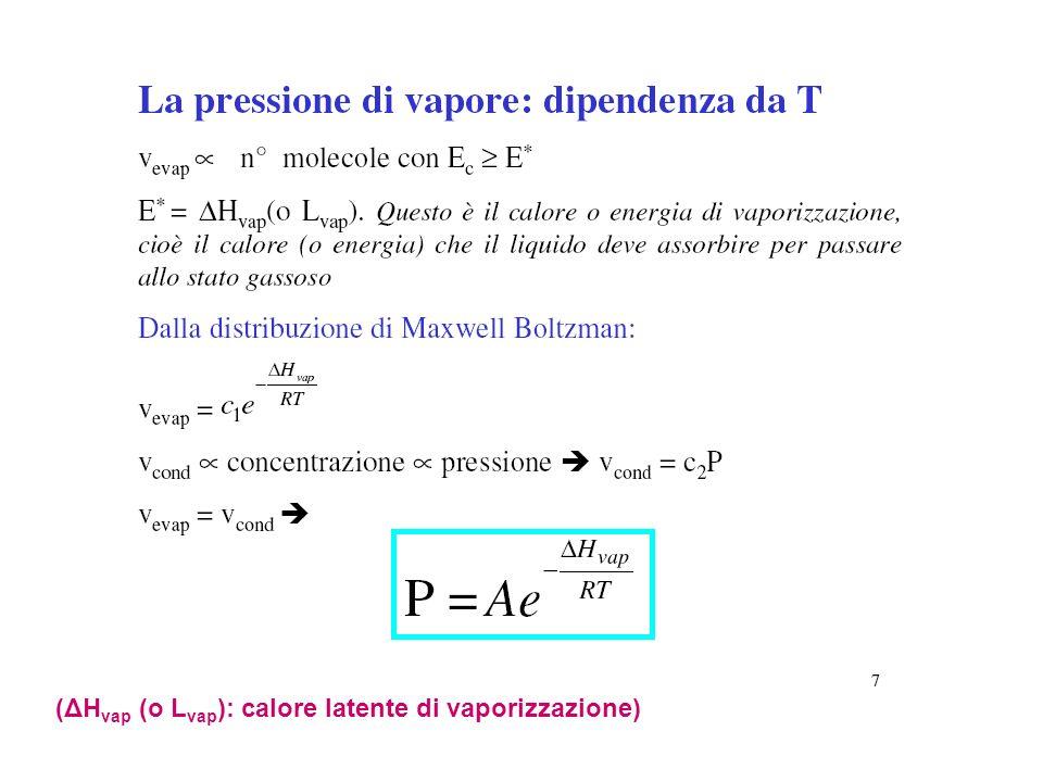 (ΔHvap (o Lvap): calore latente di vaporizzazione)