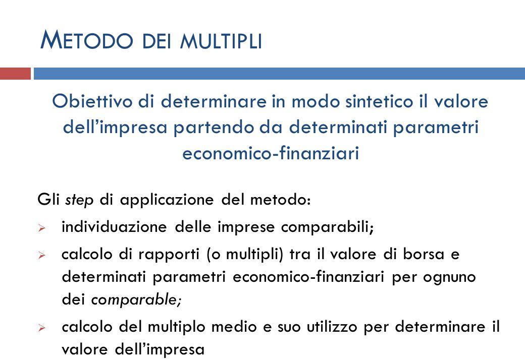 Metodo dei multipli Obiettivo di determinare in modo sintetico il valore dell'impresa partendo da determinati parametri economico-finanziari.