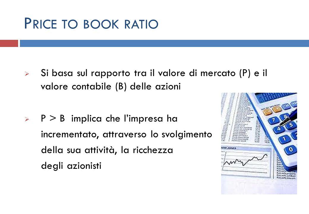Price to book ratio Si basa sul rapporto tra il valore di mercato (P) e il valore contabile (B) delle azioni.