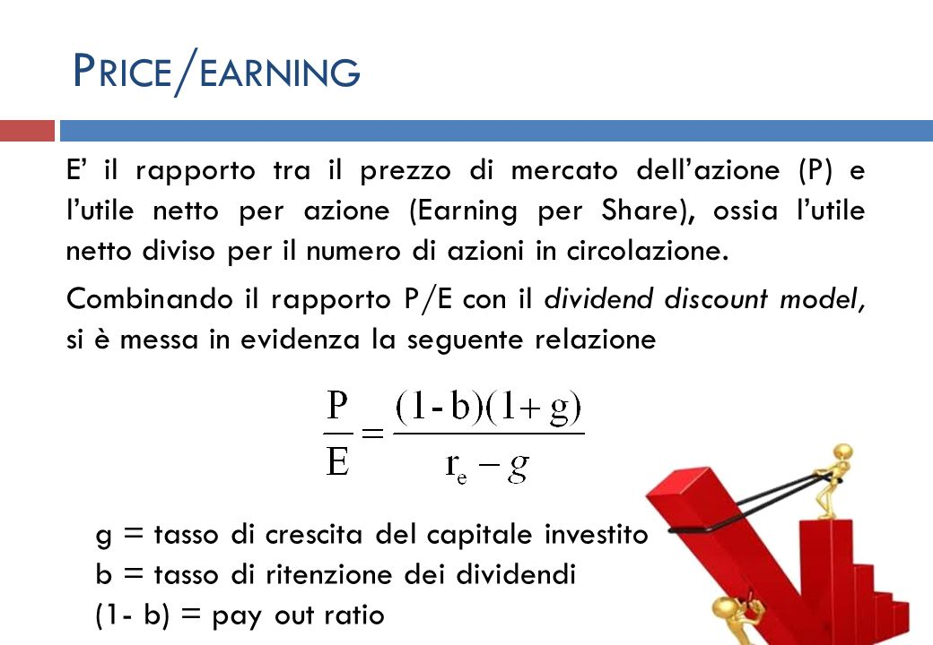 Price/earning