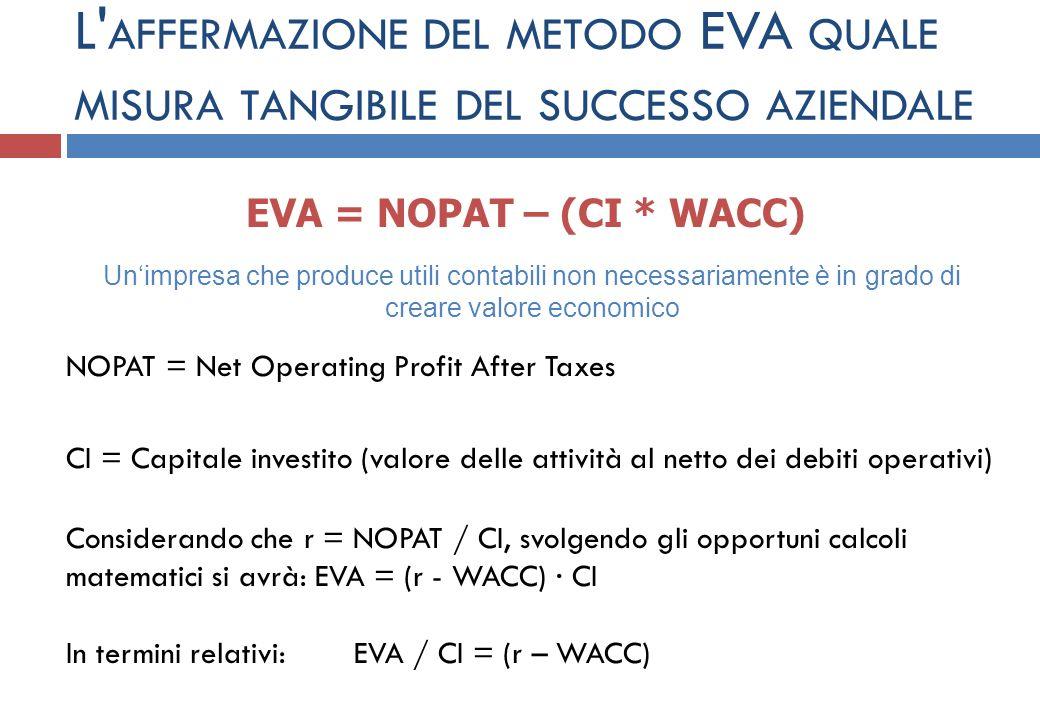 L affermazione del metodo EVA quale misura tangibile del successo aziendale