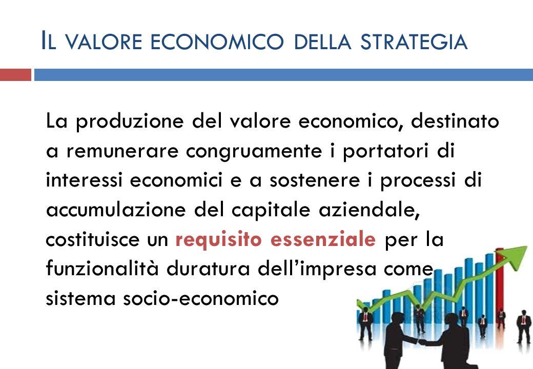 Il valore economico della strategia