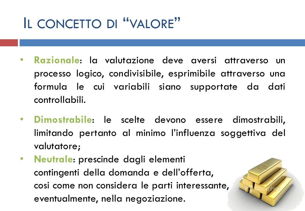 Il concetto di valore