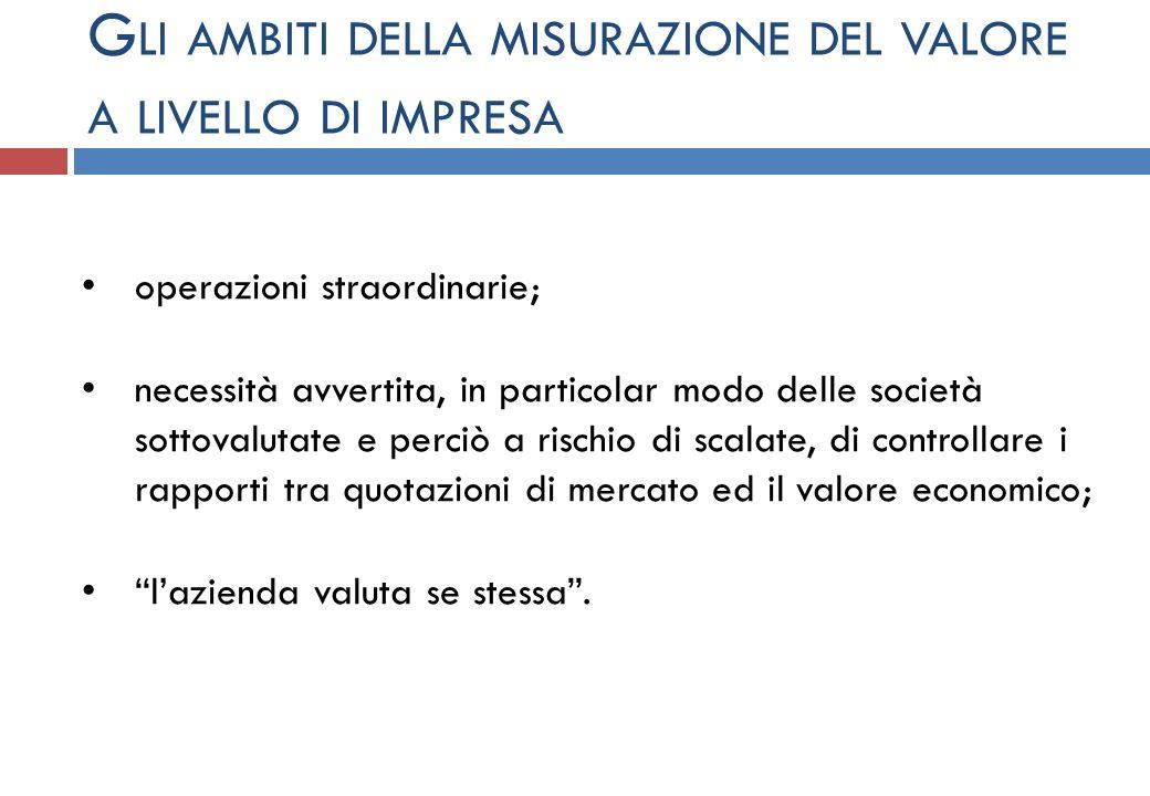 Gli ambiti della misurazione del valore a livello di impresa