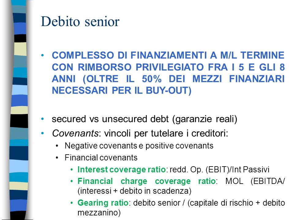 Debito senior