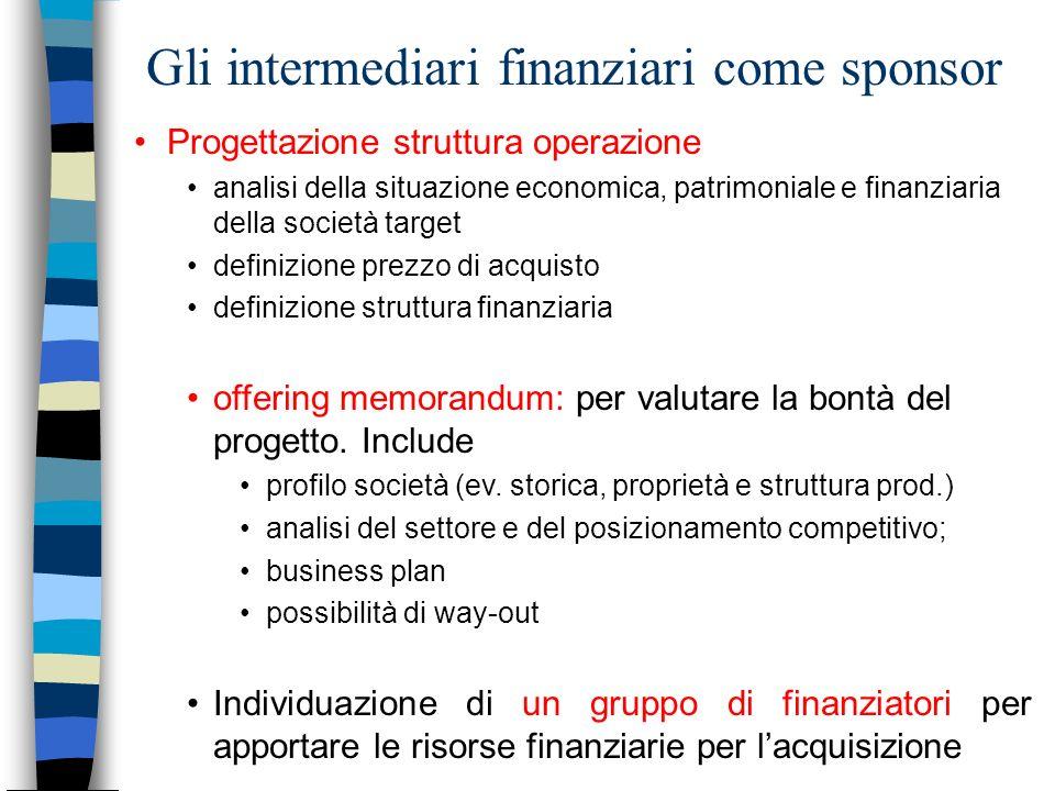 Gli intermediari finanziari come sponsor