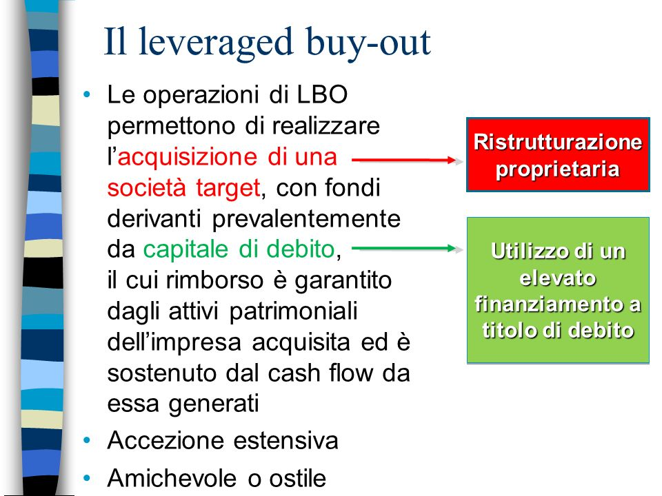 Il leveraged buy-out