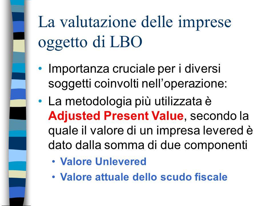 La valutazione delle imprese oggetto di LBO