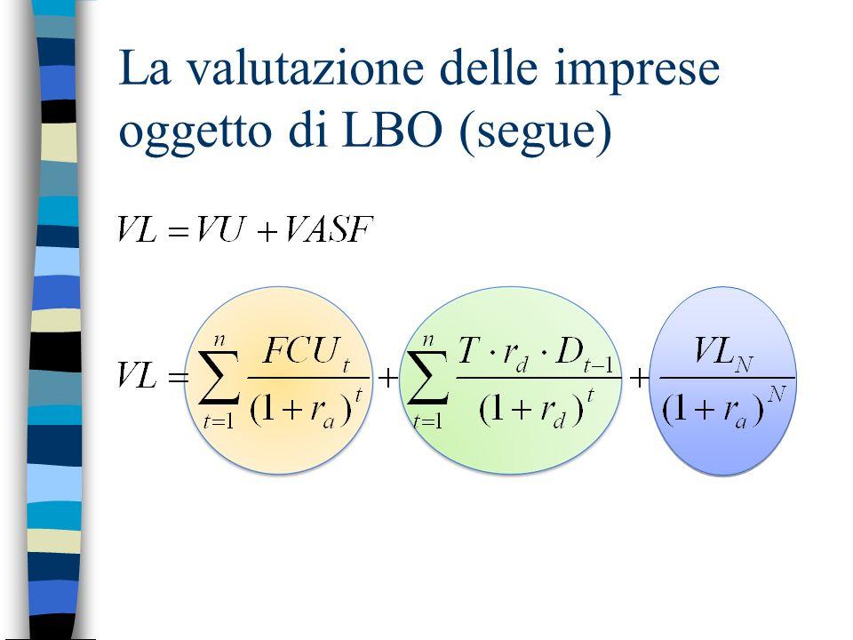 La valutazione delle imprese oggetto di LBO (segue)