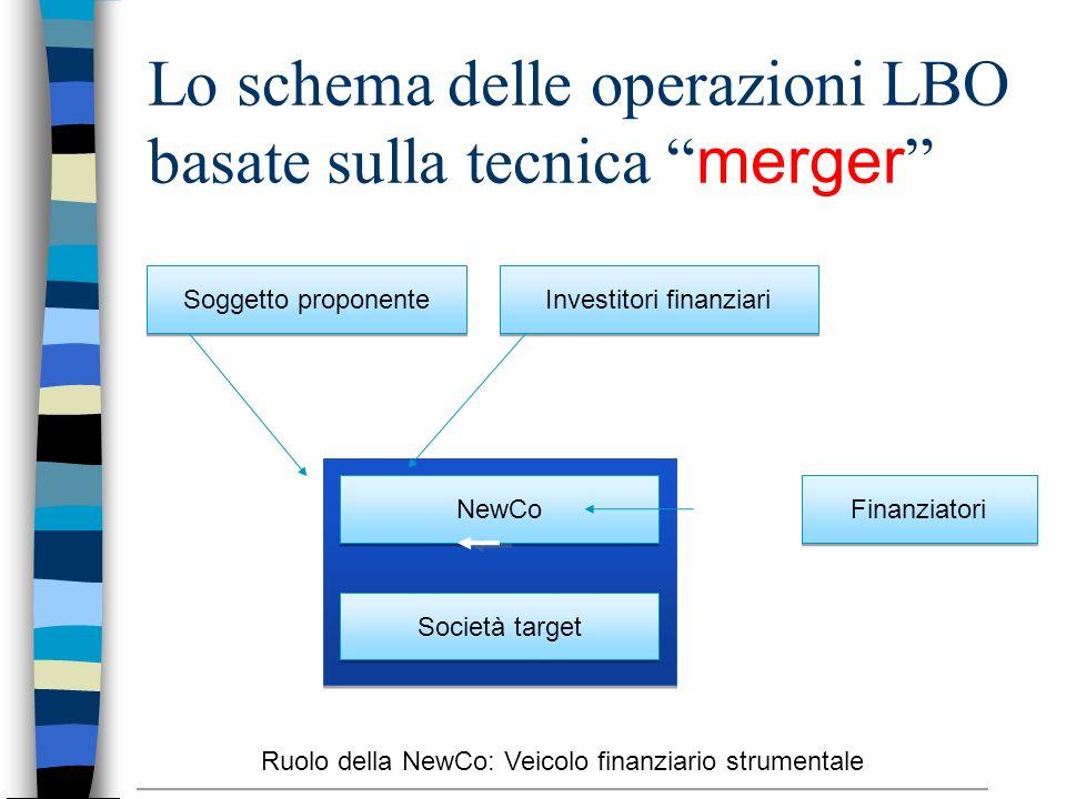 Lo schema delle operazioni LBO basate sulla tecnica merger