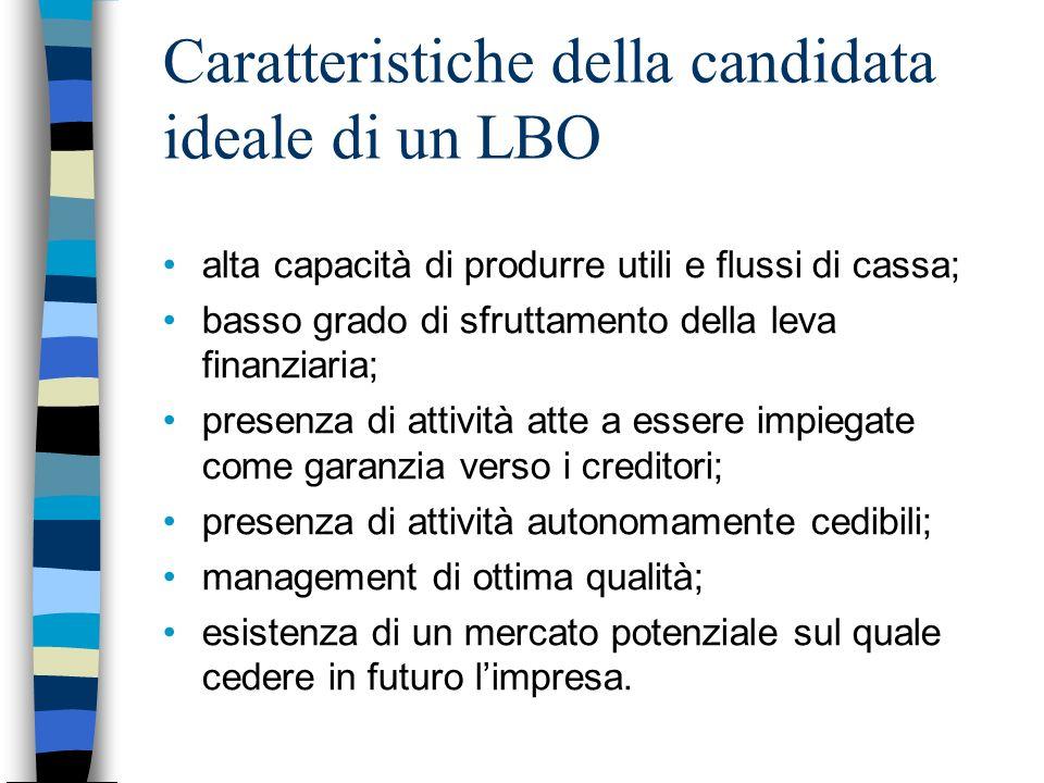 Caratteristiche della candidata ideale di un LBO