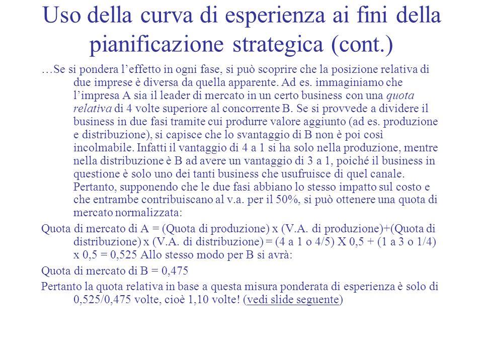 Uso della curva di esperienza ai fini della pianificazione strategica (cont.)