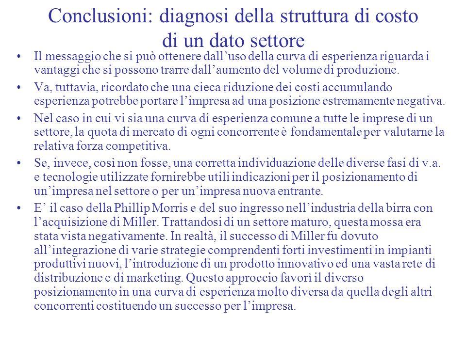Conclusioni: diagnosi della struttura di costo di un dato settore