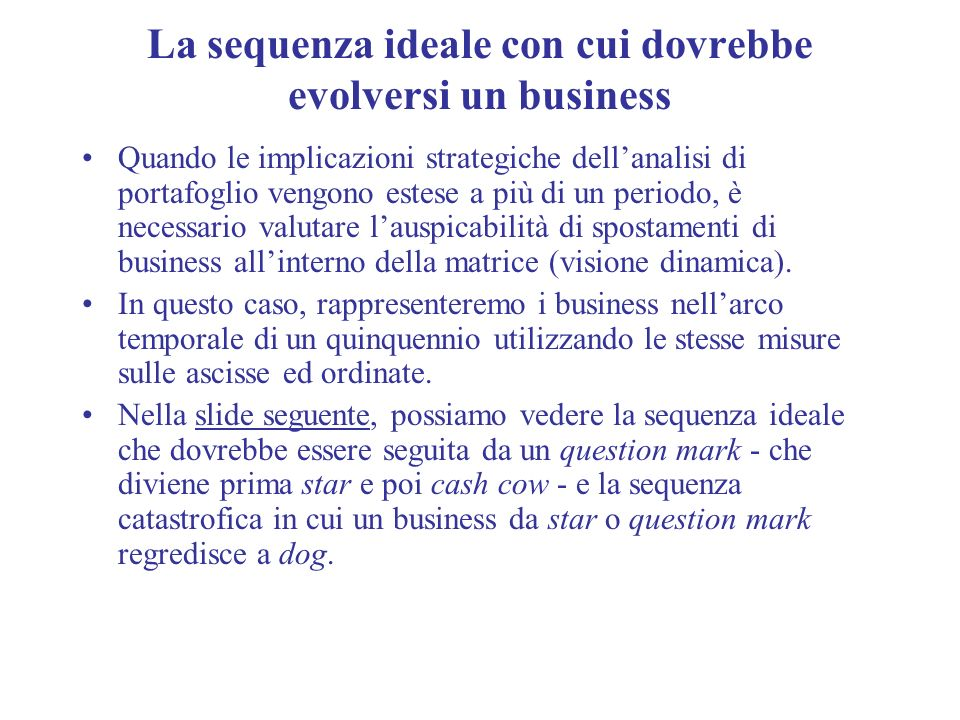 La sequenza ideale con cui dovrebbe evolversi un business