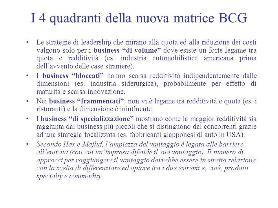 I 4 quadranti della nuova matrice BCG