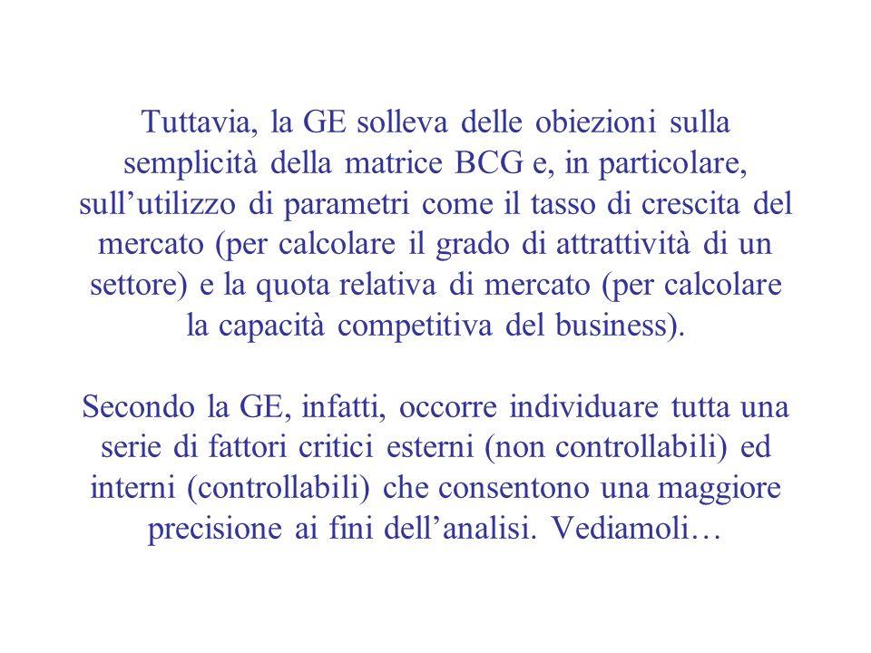 Tuttavia, la GE solleva delle obiezioni sulla semplicità della matrice BCG e, in particolare, sull'utilizzo di parametri come il tasso di crescita del mercato (per calcolare il grado di attrattività di un settore) e la quota relativa di mercato (per calcolare la capacità competitiva del business).