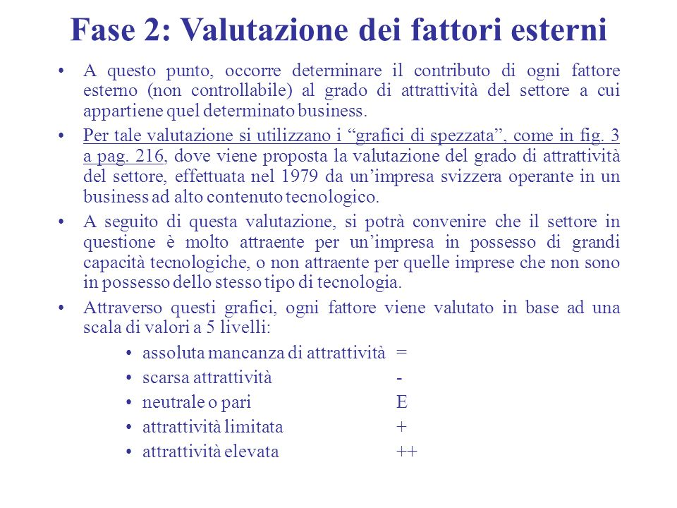 Fase 2: Valutazione dei fattori esterni