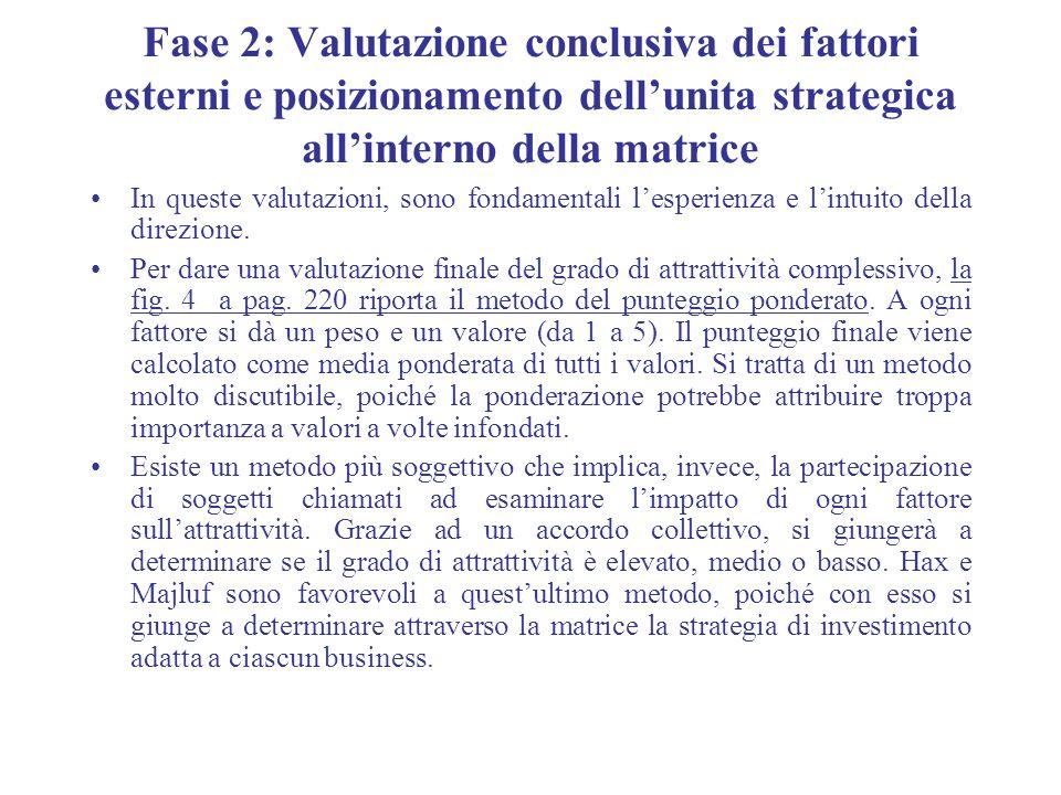 Fase 2: Valutazione conclusiva dei fattori esterni e posizionamento dell'unita strategica all'interno della matrice