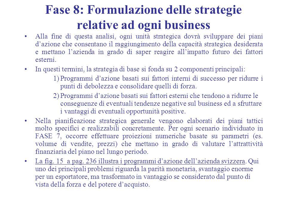 Fase 8: Formulazione delle strategie relative ad ogni business