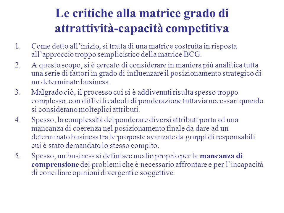 Le critiche alla matrice grado di attrattività-capacità competitiva